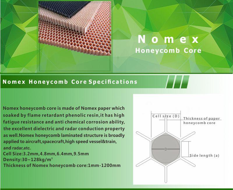 芳纶蜂窝芯 产品描述图