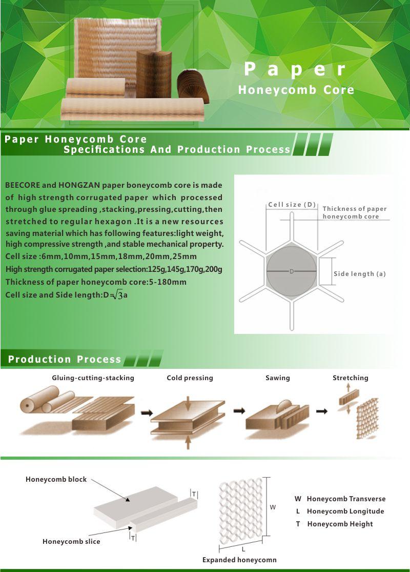 纸蜂窝芯 产品描述图